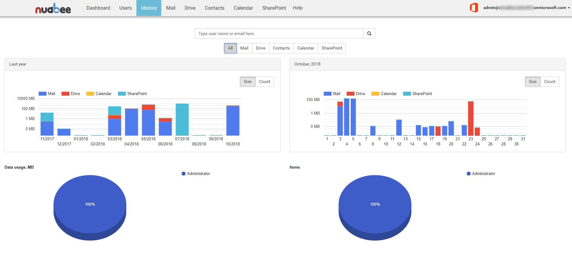 Office 365-sauvegarde